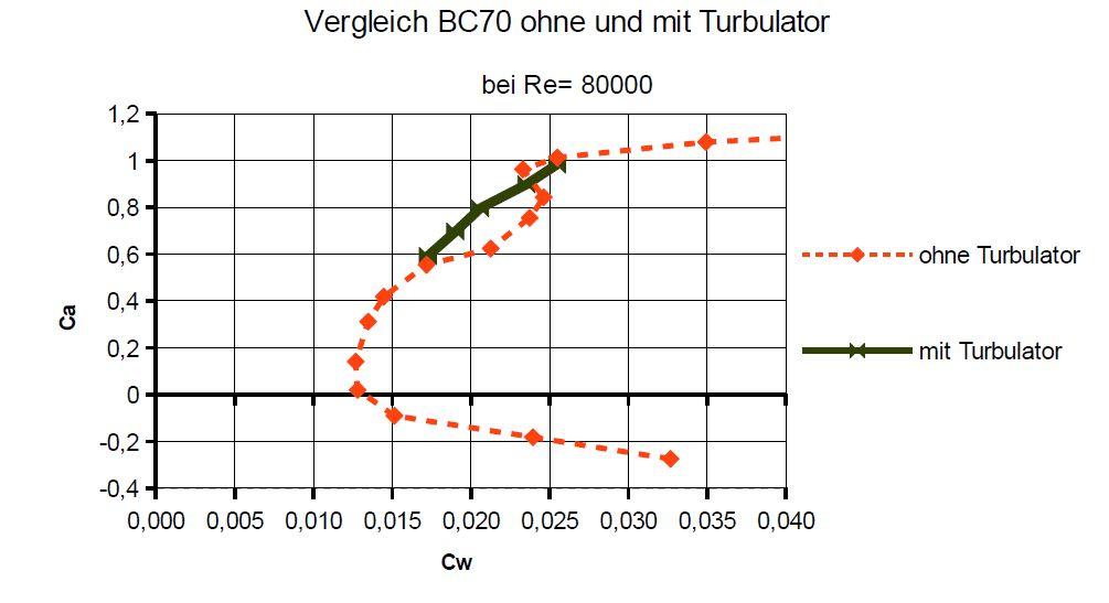 turbulator.jpg